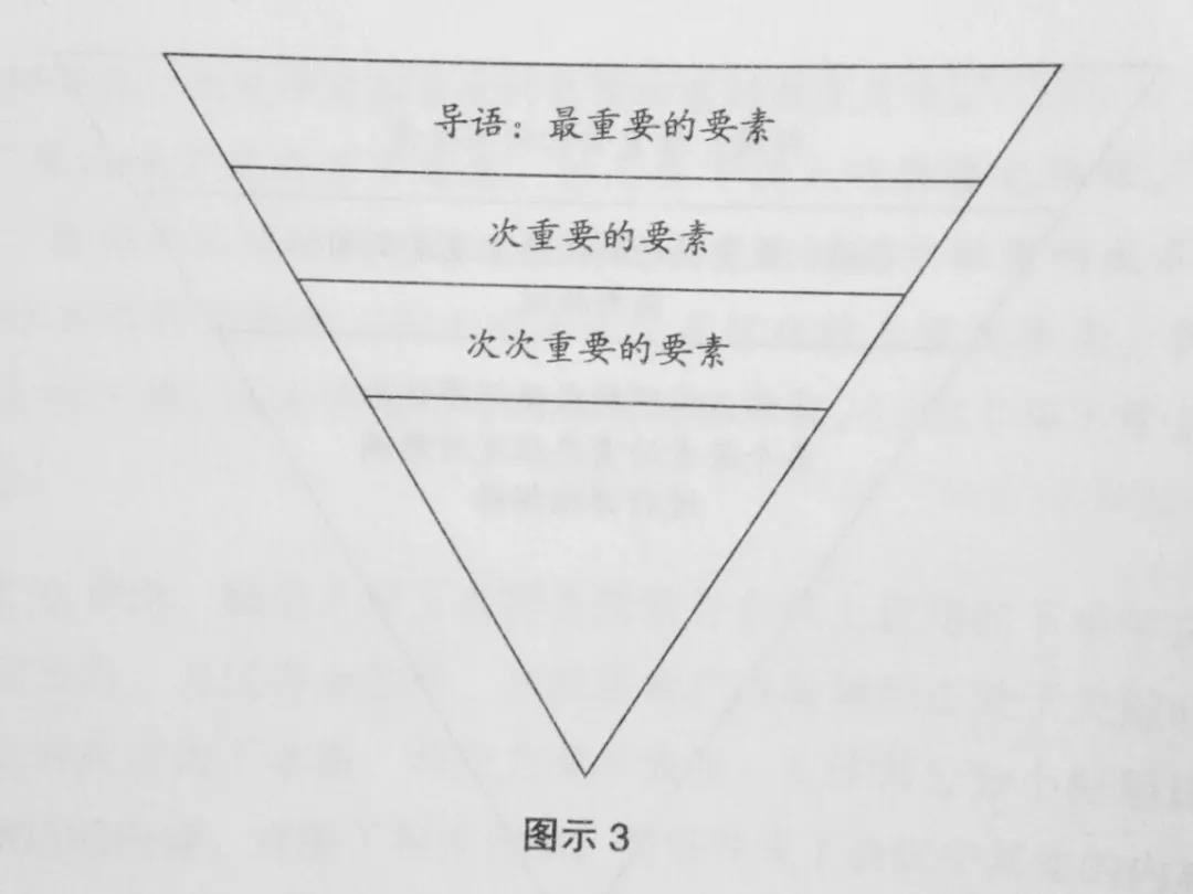倒金字塔结构的消息怎么写?