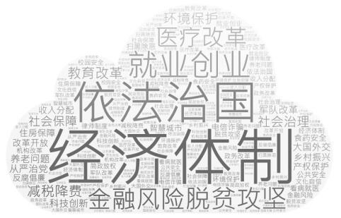 2019年两会热词折射民生期待