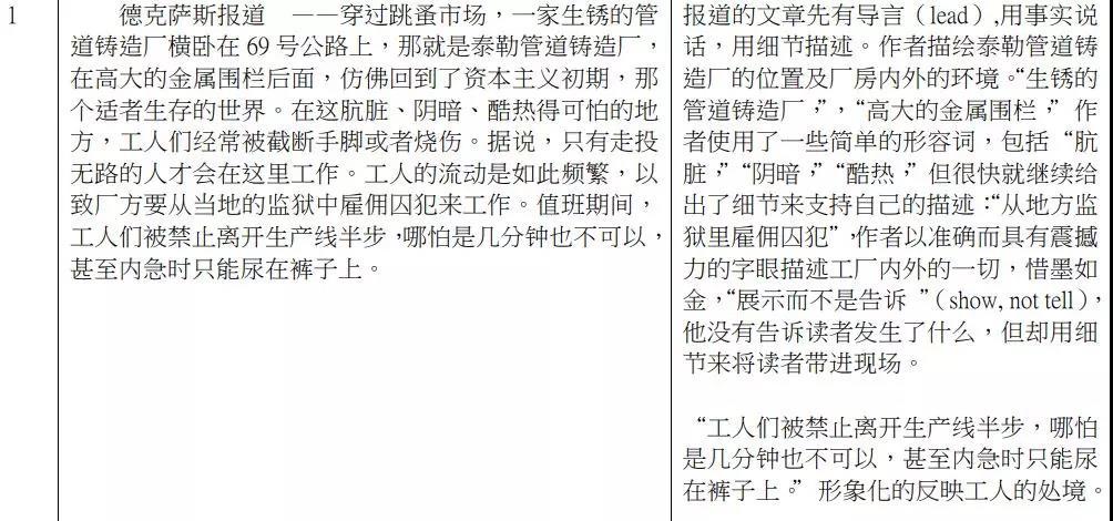 陈婉莹:我是如何写作新闻特稿的?