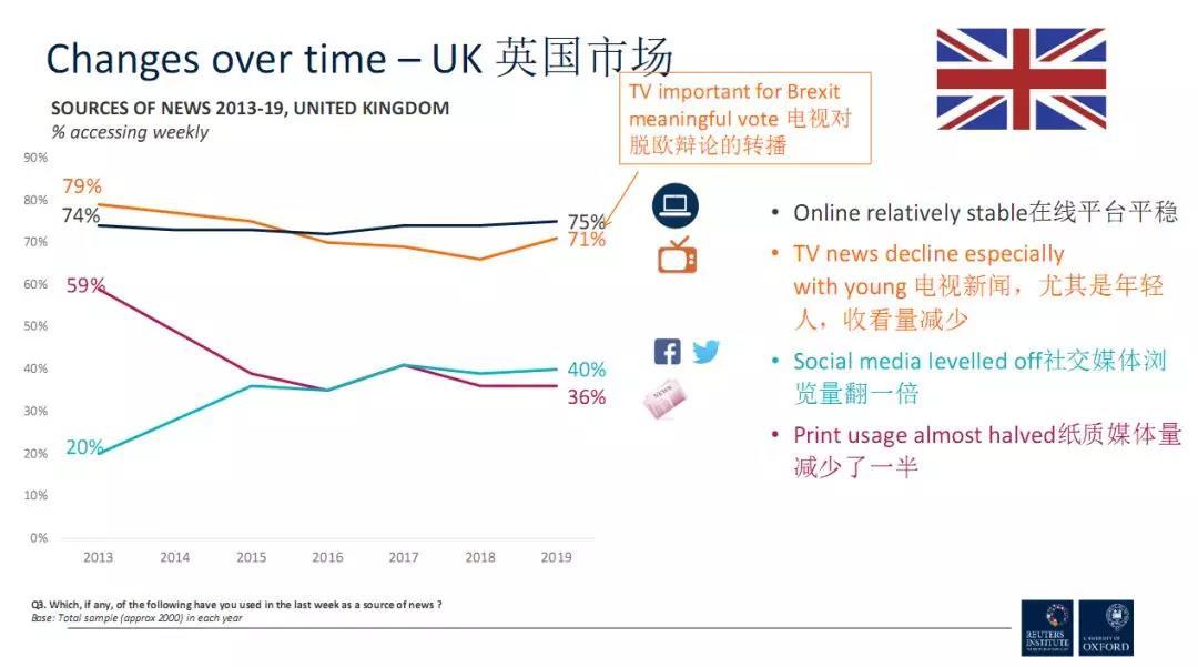 """让新闻更""""精准""""!大数据带给英国媒体的改变和成长"""