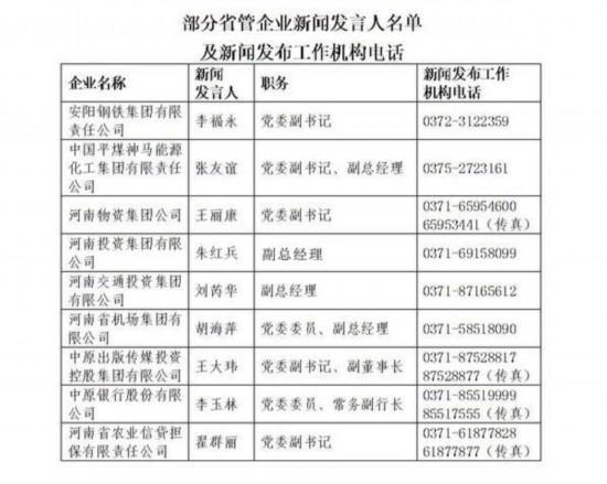 河南公布新闻发言人名单